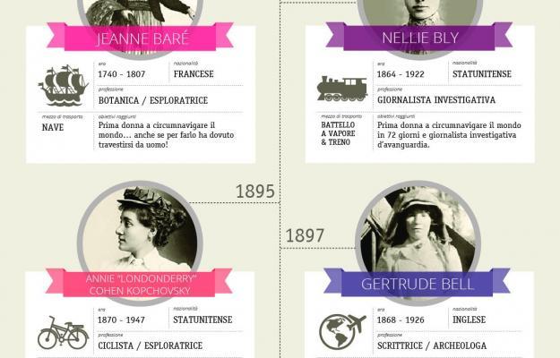donne-avventurose-pic
